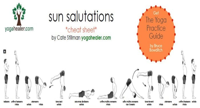 Sun Salutations Cheat Sheet Yogahealer
