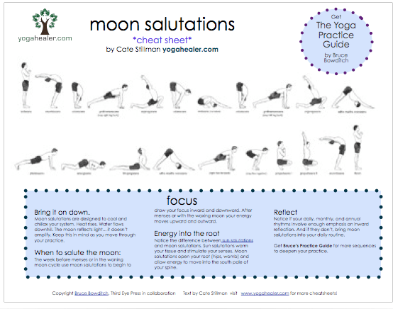 yoga sequence  *Print + Pin to Fridge*