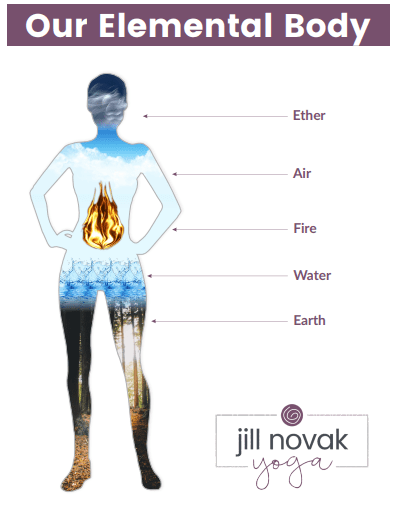 Elemental Body Jill Novak